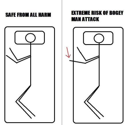 Bogey Man Danger